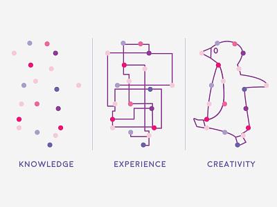 Progress in Design process designer pink progress penguin line illustration
