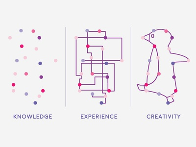 Progress in Design process designer pink progress penguin line illustration