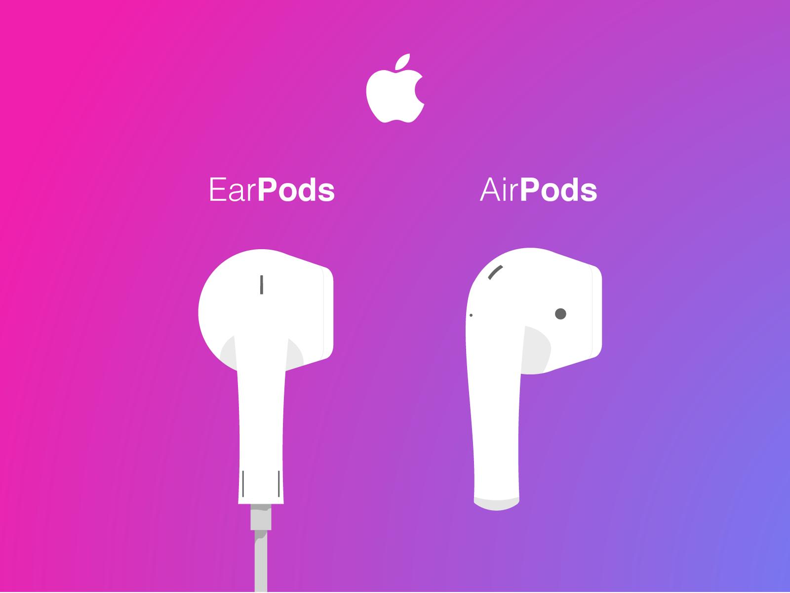 Applemusicpods