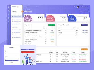 NursingCE App education saas app design ui template