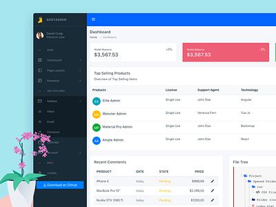 BootAdmin kit ui dashboard admin panel openousrce application webapp theme bootstrap admin