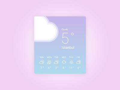 Weather Widget Rebound