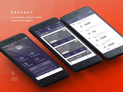Mobile realestate app agent agents mobile ui kit realestate