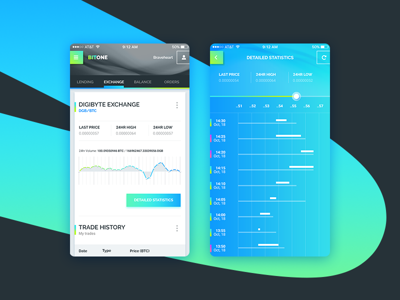Exchange App ui ux bit interface graphs economic cryptocurrency gradient application blue green black