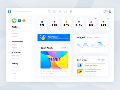 Social media account management dashboard media social page system motion landing page clean chart branding graphic data website typography animation icon dashboard ui illustration web logo