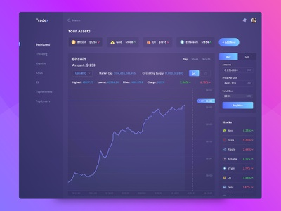 Tradex - Trading Dashboard stock exchange finance crypto currency color typography clean ux user experience trading interface trade web app ui dashboard template web design