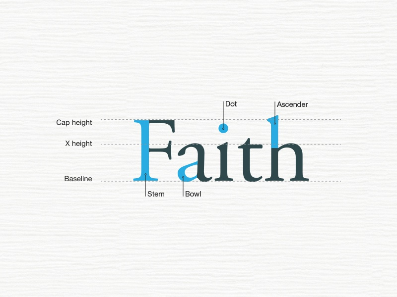 Faith: Anatomy of a Letter by Mike Deraco - Dribbble