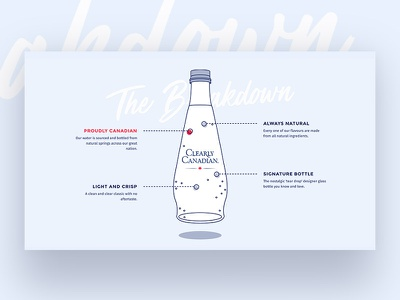 Clearly Canadian Breakdown userinterfacedesign userinterface webdesign web breakdown illustration
