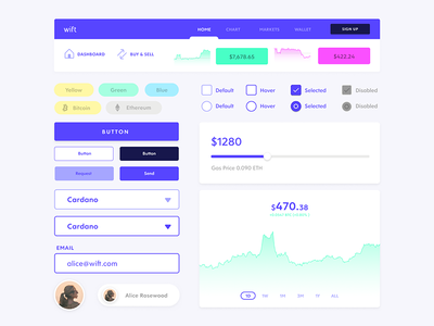 Wift UI Style Test bitcoin crypto blockchain web ui type field text style interface guide buttons