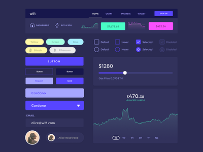 Wift UI Style Dark Background web ui type text style interface guide field crypto buttons blockchain bitcoin