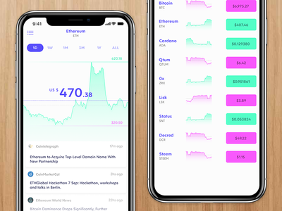 Wift Trading App wallet ui transaction swift mobile iphone cryptocurrency crypto blockchain asset app