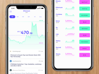 Wift Trading App
