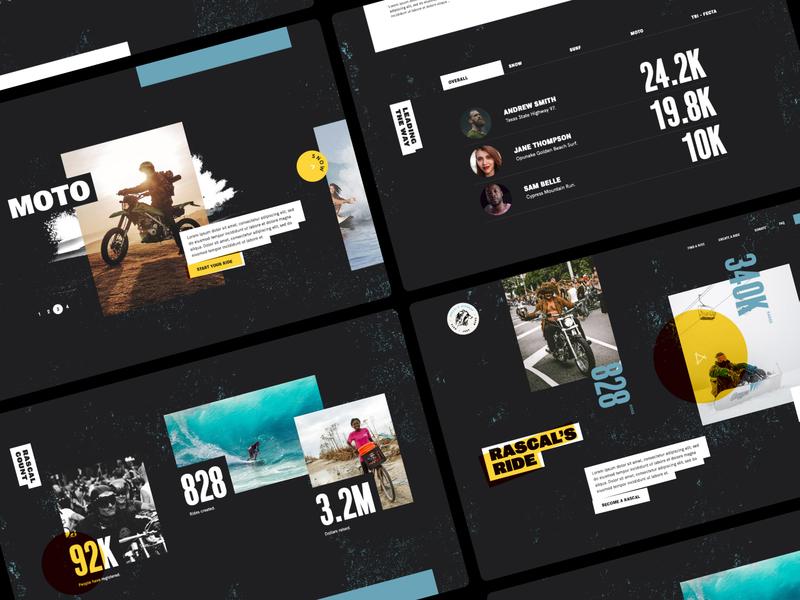 Rascal's Roundup website concept teal yellow sans serif dark ui leaderboard event donate charity ride snow snowboard motorbike surf elegant seagulls digital agency ux ui web design