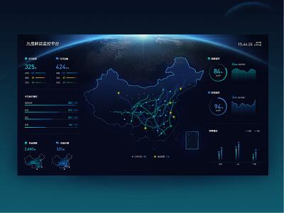 Data monitoring colorful 大屏设计 大屏监控 illustration data visualization dark ui dark mode dark color chart ui big screen