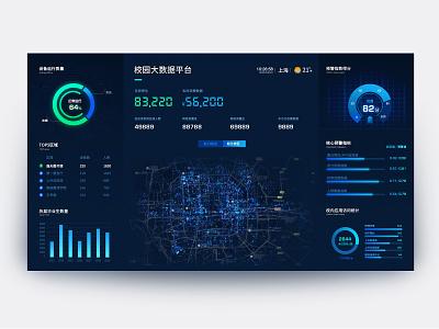Data visualization 大屏 大屏设计 illustration dark ui dark mode chart color big screen data visualization