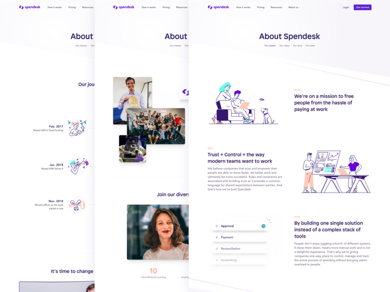 Spendesk: About pages 👪 journey timeline team about page landing page illustration web website layout