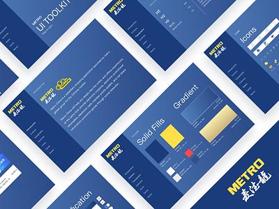 Metro UI Kit style app guideline kit metro ux ui