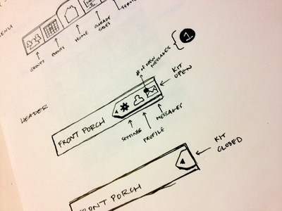 UX Sketch Header - Dock Function