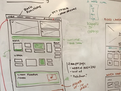 New ways to watch for WGBH ux axure discovery sketch