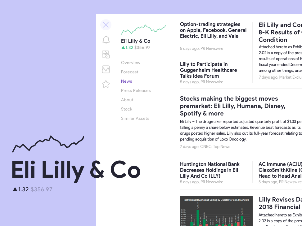 Eli Lily S&P asset on iPad Layout fintech