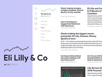Eli Lily S&P asset on iPad Layout fintech