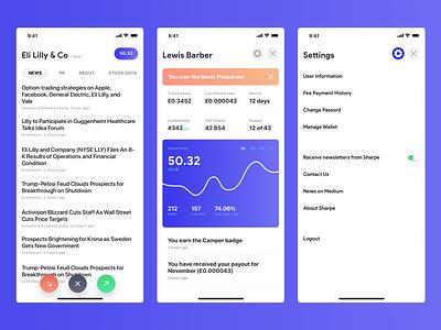 Sentiment Index for iOS fintech