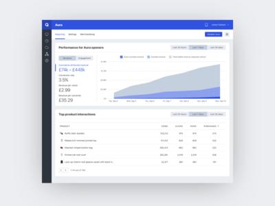 Qubit Aura Reporting reporting dashboard chart data visualisation ux product design