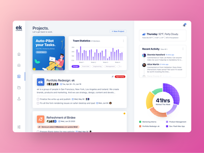 Project Management Dashboard task management project bar ux player icon button typography app data pie-chart chart nav navigation menu ui illustration