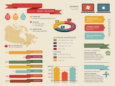 Dribble Infographic