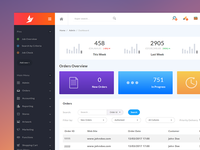Business Dashboard, CMS UI/UX