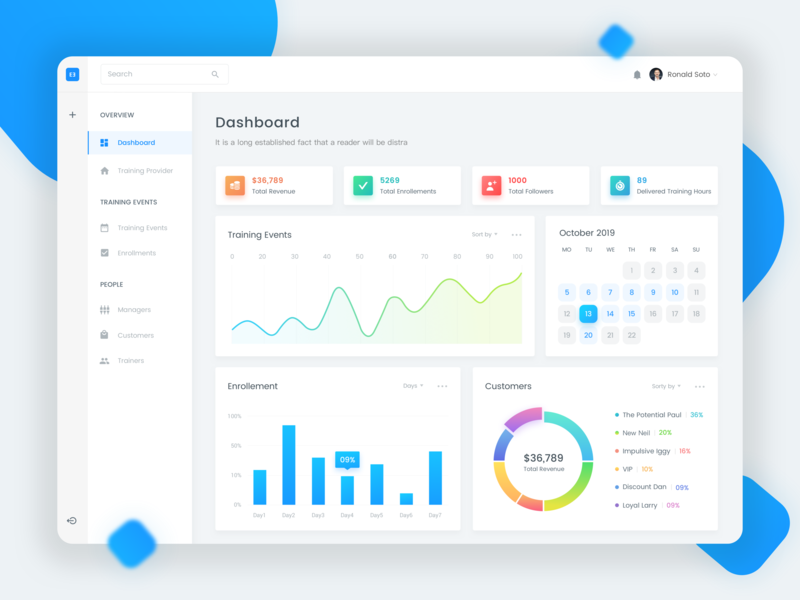 Dashboard Overview Screen