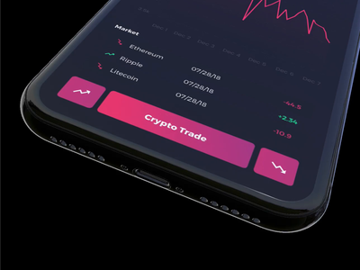 Crypto Wallet Chart Experience Mobile App wallet dasboard currency blockchain ux uidesign interaction animation litecoin ripple ethereum bitcoin analytics chart experience ios app mobile crypto currency