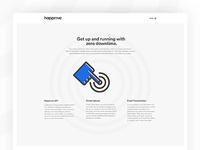 Happrove: Integration page