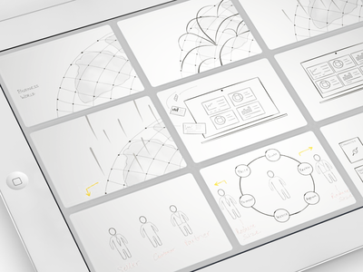 Storyboard explainer animation presentation video storyboard sketch