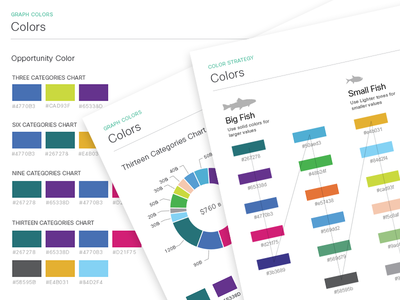 Color palette for data visualizations by intelligaia dribbble color palette for data visualizations ccuart Image collections