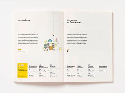La Guía de Emprendedores buenos aires guia gobierno entrepreneur emprendedor gcba graphic design design editorial