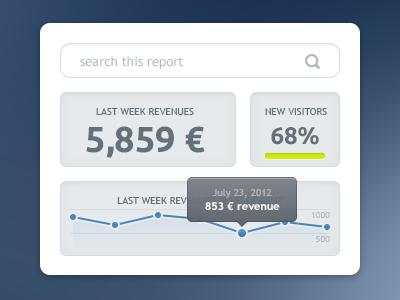 Dashboard ui design dashboard statistics retail business intelligence