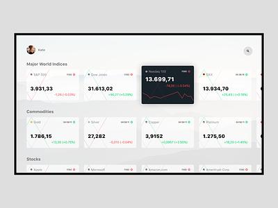 Finance app - Apple TV tv app uidesign cryptocurrency stocks apple tv finance app finance