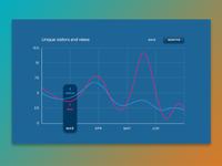 Daily UI Challenge 018 — Analytics Chart