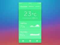 Daily UI Challenge 021 — Home Monitoring Dashboard