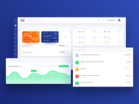 Noor Bank Redesign Concept