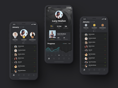Fit-in-Turn App Concept Rankings tracking workout user interface design ux ui training sports app sport profile nutrition iphone xs xr iphone ios fitness fit app figma design concept app activity