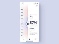 Iot Smart Home Humidity App