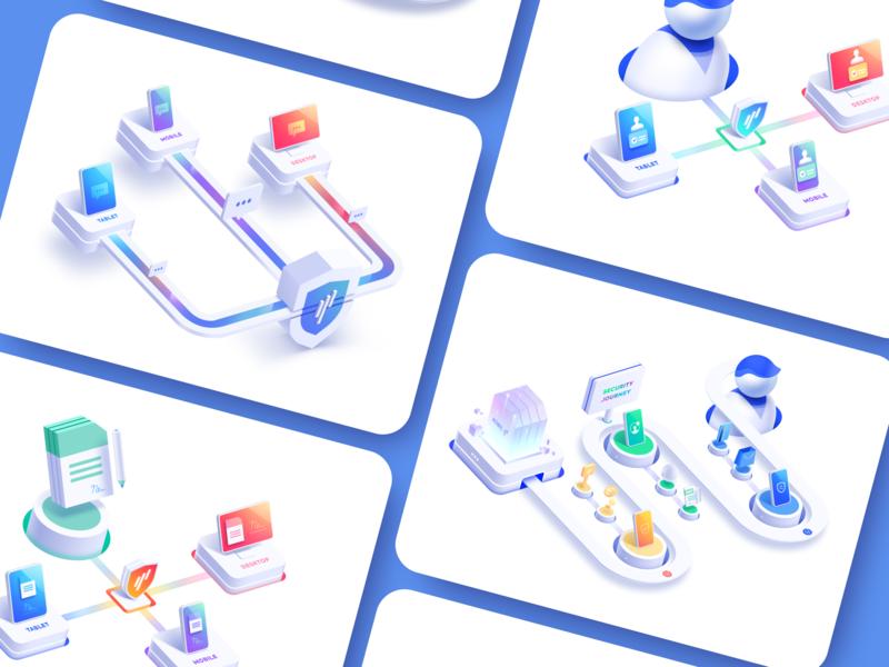 Kobil Brand Identity Highly-Detailed Illustrations platforms softwarte provider digital security behance identity vector web illustration illustrations design 3d design 3d branding brand identity illustration