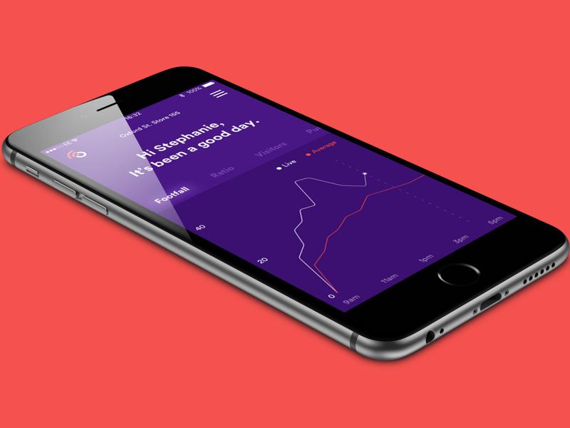 Orbit Dashboard WIP mockup iphone colour purple wip mobile flat stats data getorbit.io dashboard
