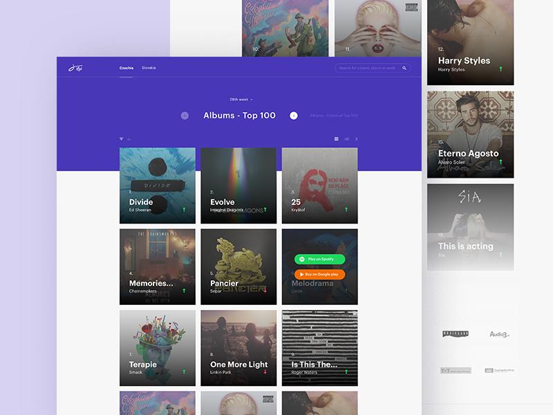 Music chart site webdesign ux ui design chart website music