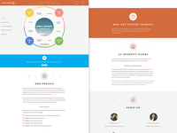 Simply Centered landing page