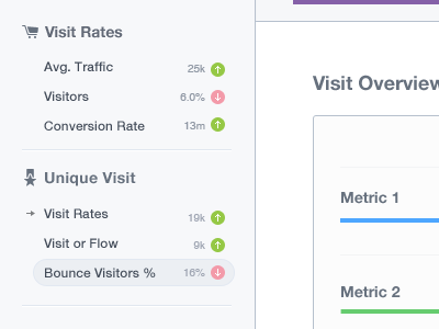 Sidebar Stats Full web sidebar button profile store clear app navigation menubar minutes time visit duration date drop down designer ux analytics gui ui index arrow graph stat statistic minimalist white dashboard simple