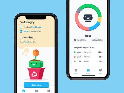 reboto adobe xd figma todo list ios illustration ux ui mobile trash can recycle roboto app