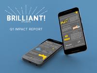 Brilliant Q1 Impact Report